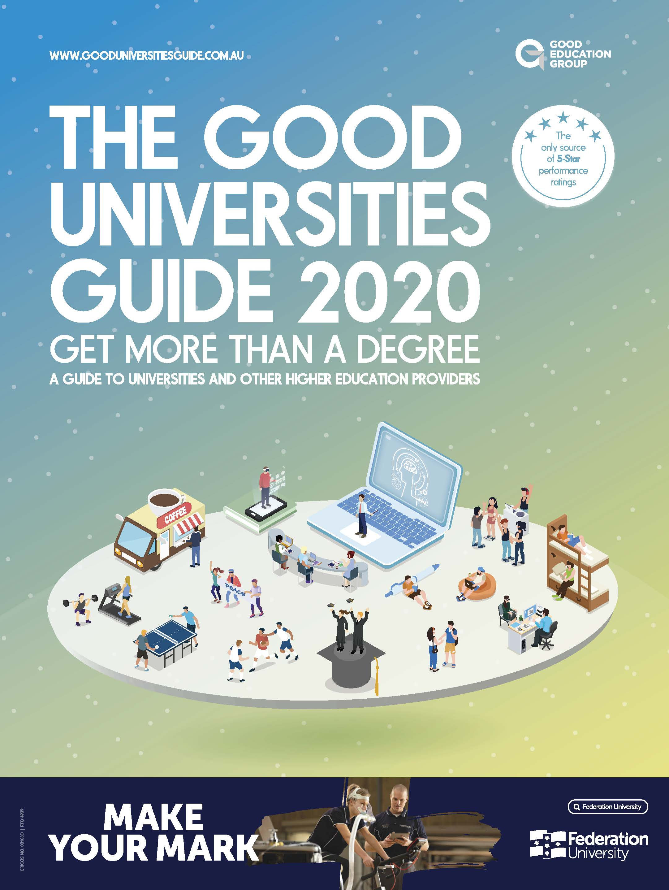 Các trường đại học Úc tốt nhất để học chương trình Sau Đại học